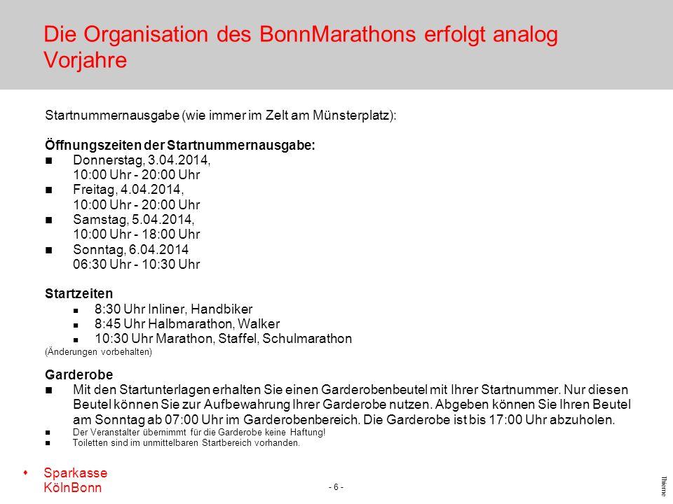 Die Organisation des BonnMarathons erfolgt analog Vorjahre