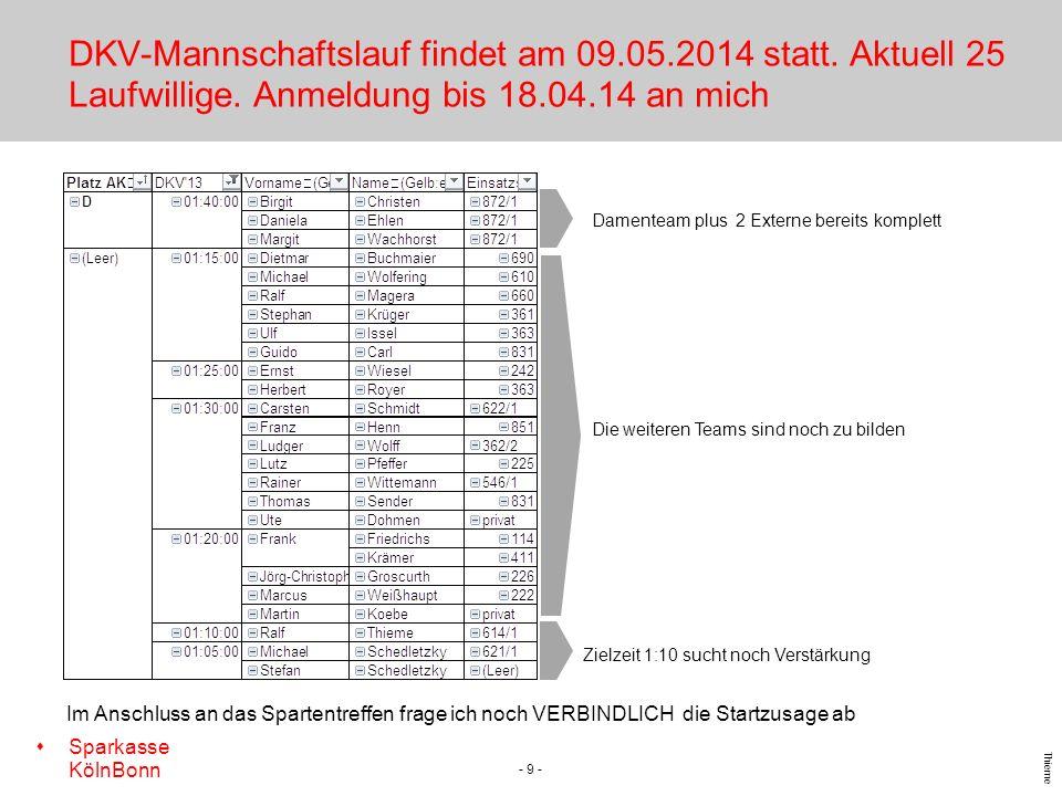 DKV-Mannschaftslauf findet am 09. 05. 2014 statt