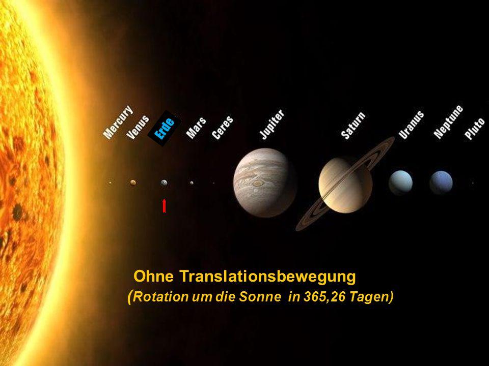 Ohne Translationsbewegung (Rotation um die Sonne in 365,26 Tagen)