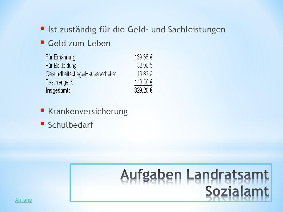 Aufgaben Landratsamt Sozialamt