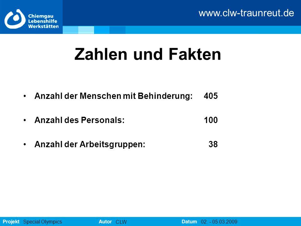 Zahlen und Fakten Anzahl der Menschen mit Behinderung: 405