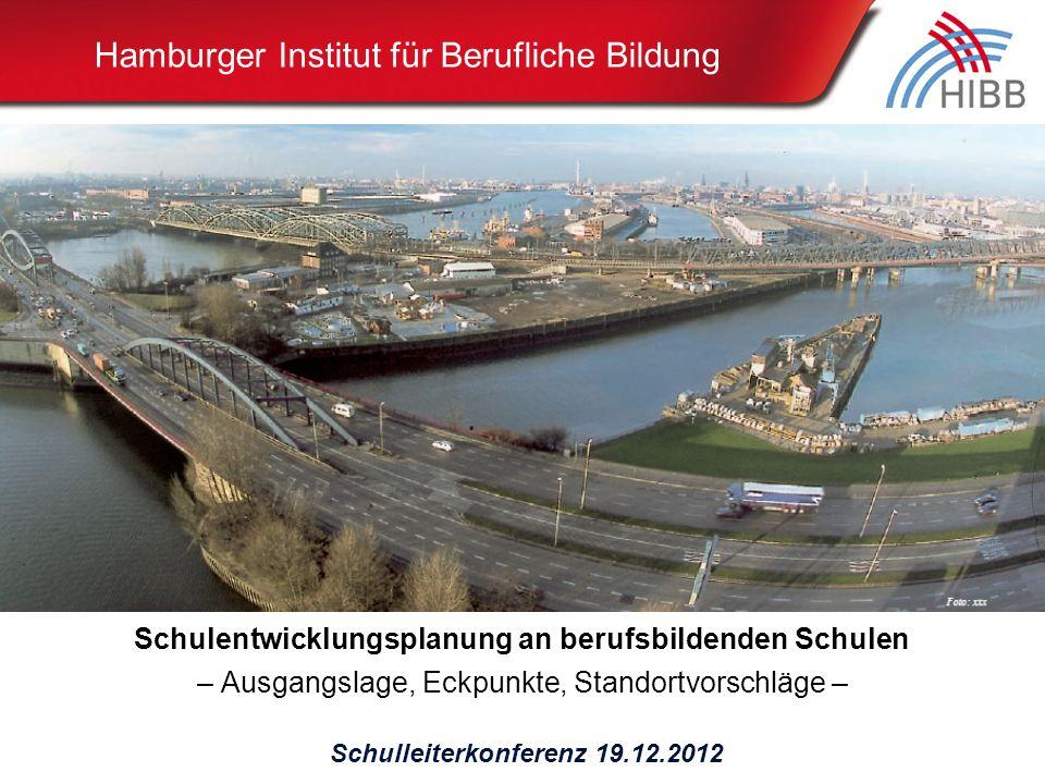 Hamburger Institut für Berufliche Bildung