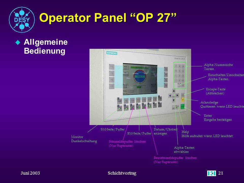 Operator Panel OP 27 Allgemeine Bedienung Juni 2003 Schichtvortrag