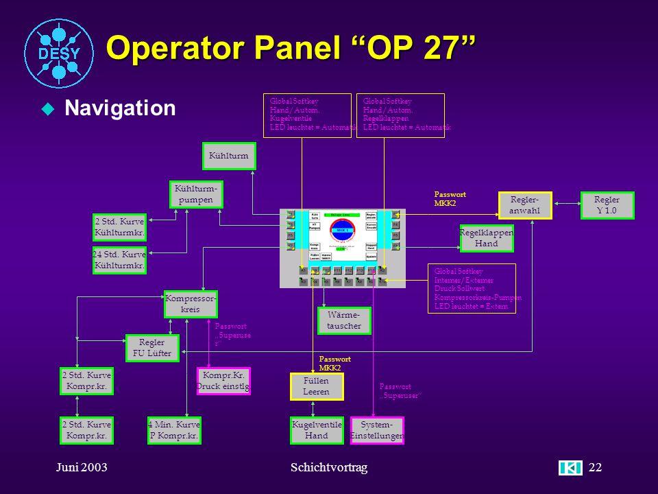 Operator Panel OP 27 Navigation Juni 2003 Schichtvortrag Kühlturm