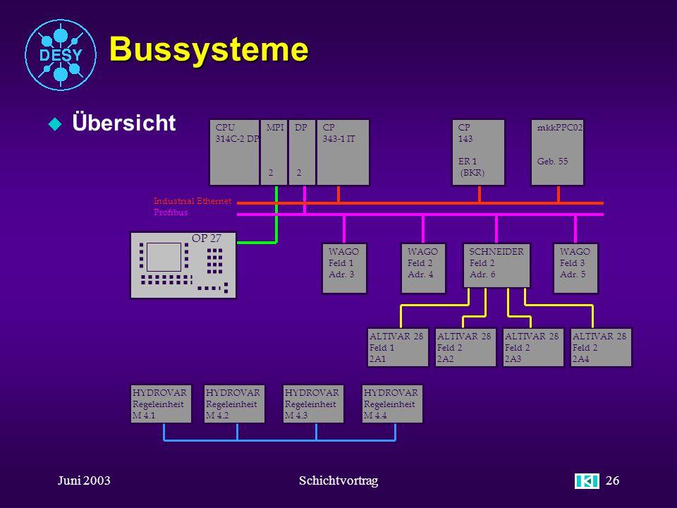 Bussysteme Übersicht Juni 2003 Schichtvortrag OP 27 CPU 314C-2 DP MPI