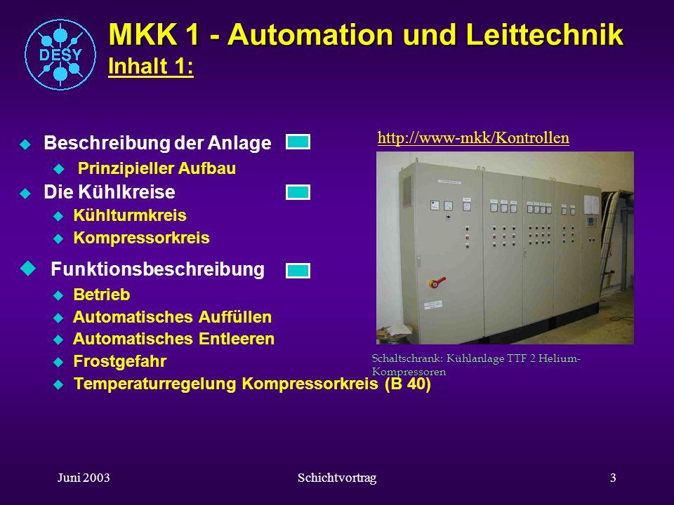 MKK 1 - Automation und Leittechnik Inhalt 1: