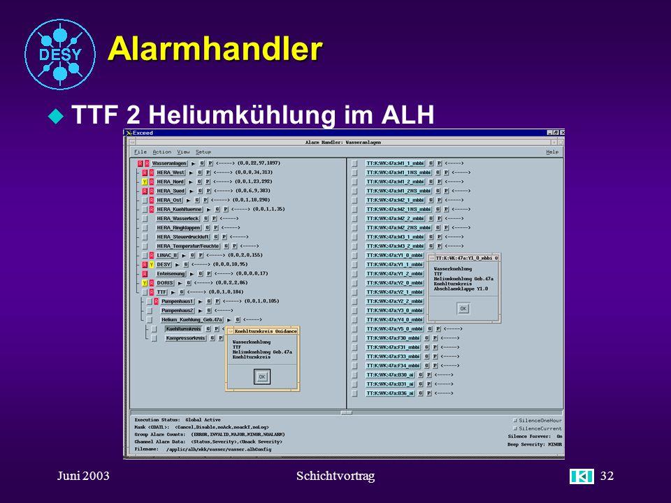 Alarmhandler TTF 2 Heliumkühlung im ALH Juni 2003 Schichtvortrag