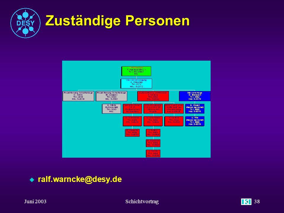 Zuständige Personen ralf.warncke@desy.de Juni 2003 Schichtvortrag