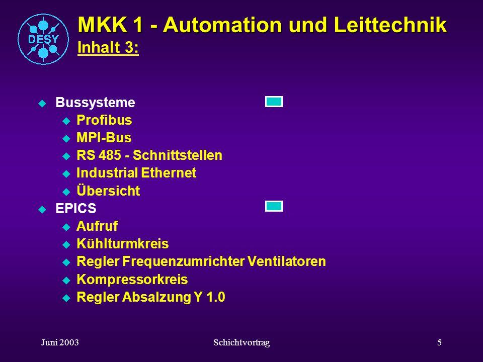 MKK 1 - Automation und Leittechnik Inhalt 3: