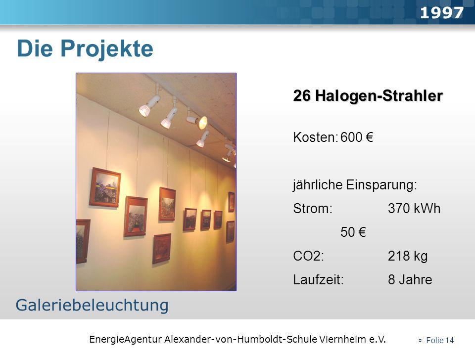 Die Projekte 1997 26 Halogen-Strahler Galeriebeleuchtung Kosten: 600 €