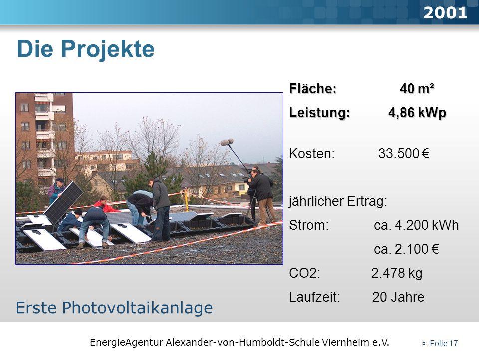 Die Projekte 2001 Erste Photovoltaikanlage Fläche: 40 m²