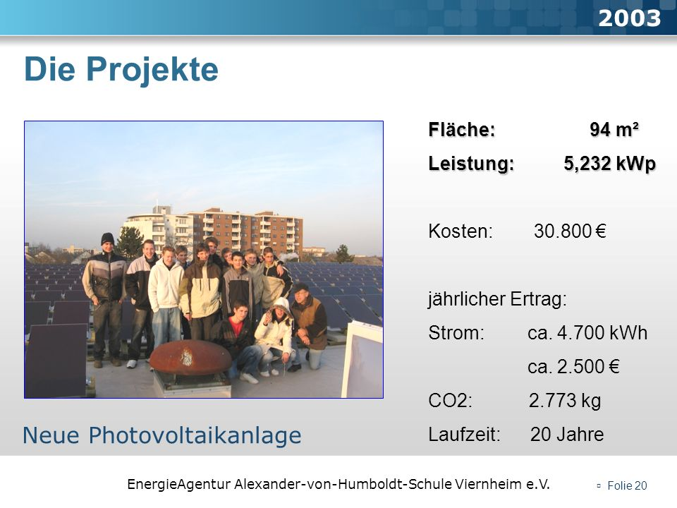 Die Projekte 2003 Neue Photovoltaikanlage Fläche: 94 m²