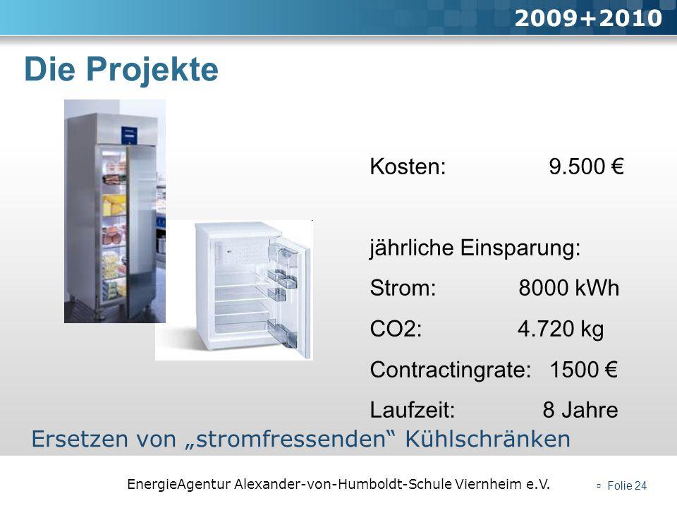 Die Projekte 2009+2010 Kosten: 9.500 € jährliche Einsparung: