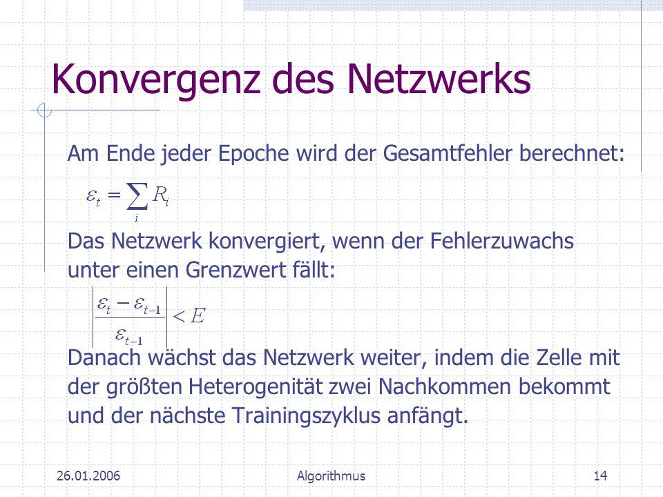 Konvergenz des Netzwerks