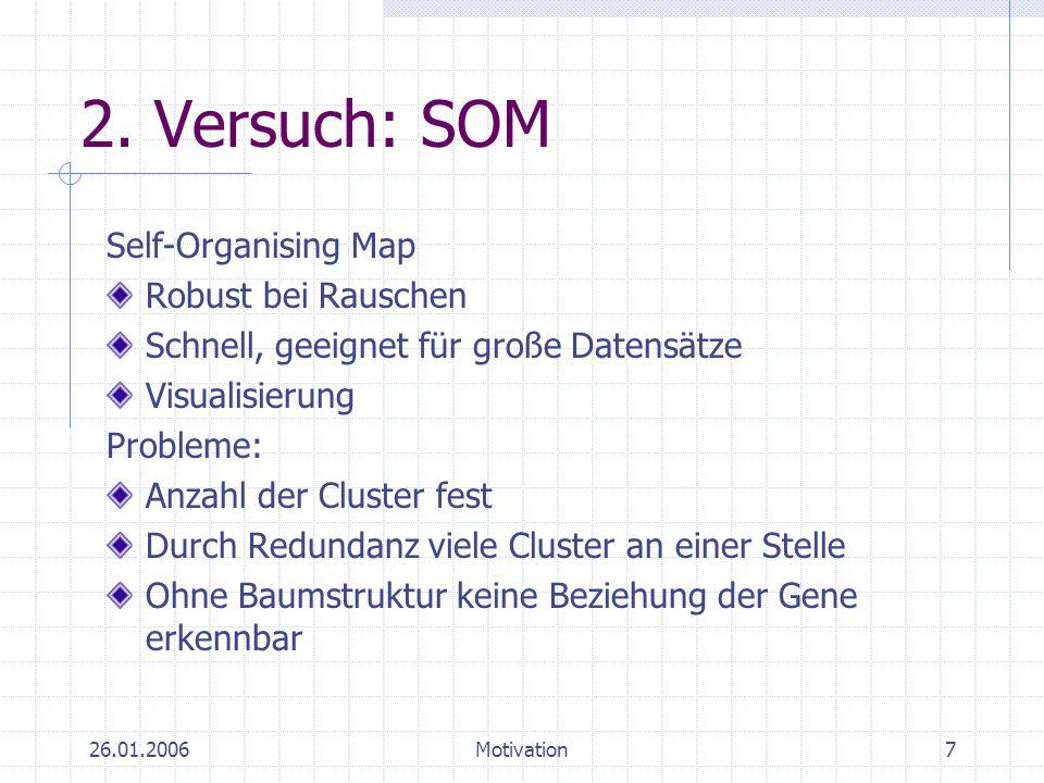 2. Versuch: SOM Self-Organising Map Robust bei Rauschen