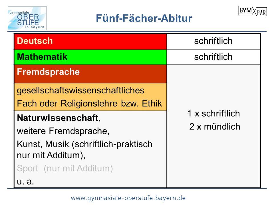 Fünf-Fächer-Abitur Deutsch schriftlich Mathematik Fremdsprache