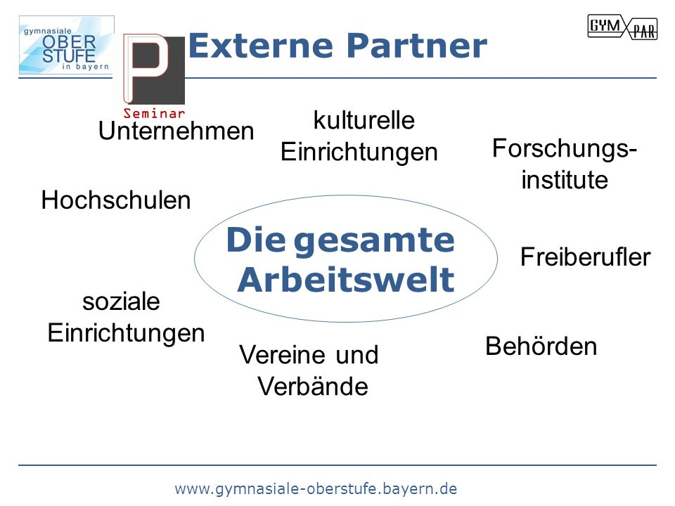 Externe Partner Arbeitswelt