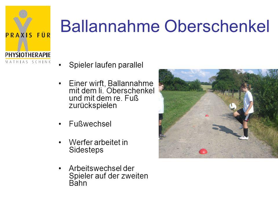 Ballannahme Oberschenkel
