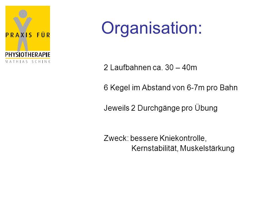 Organisation: 2 Laufbahnen ca. 30 – 40m