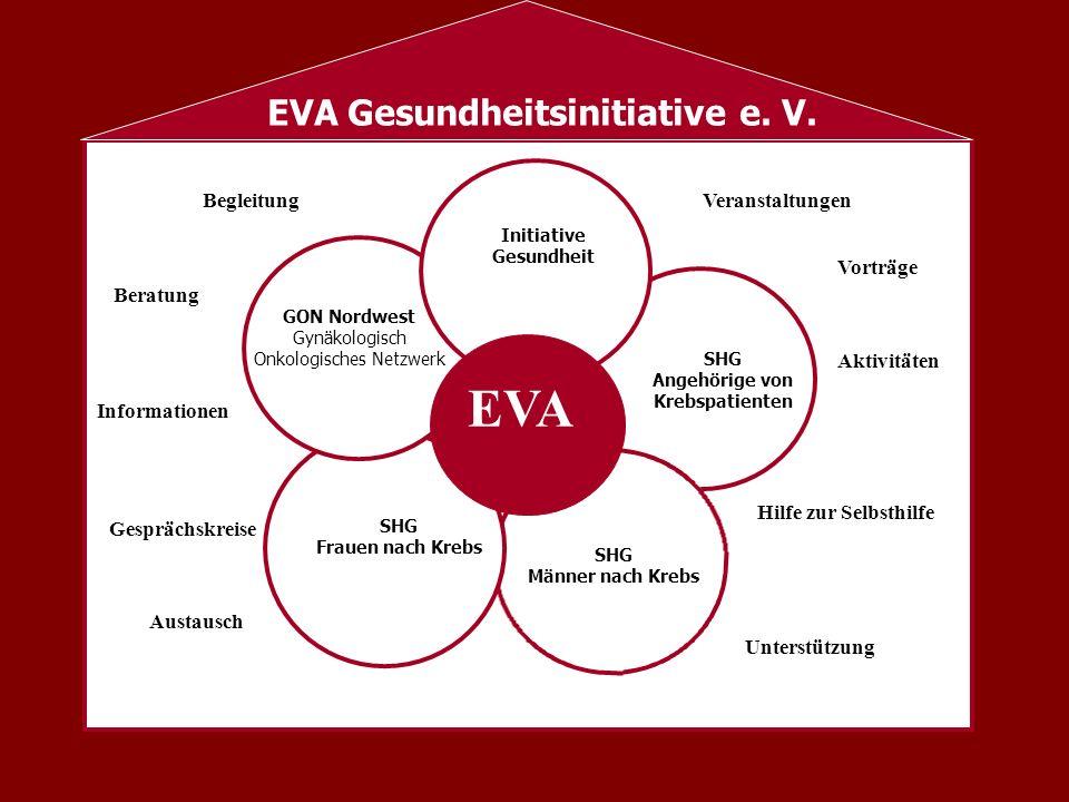 EVA Gesundheitsinitiative e. V. Angehörige von Krebspatienten