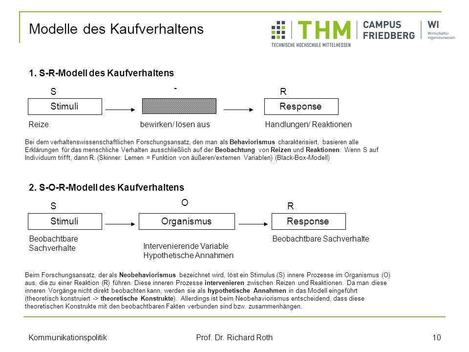 Modelle des Kaufverhaltens
