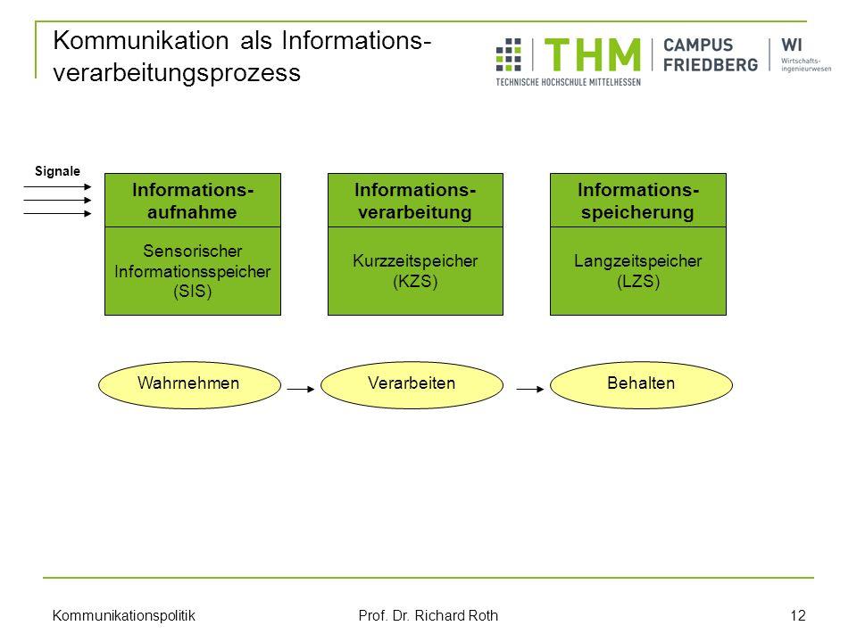 Kommunikation als Informations- verarbeitungsprozess