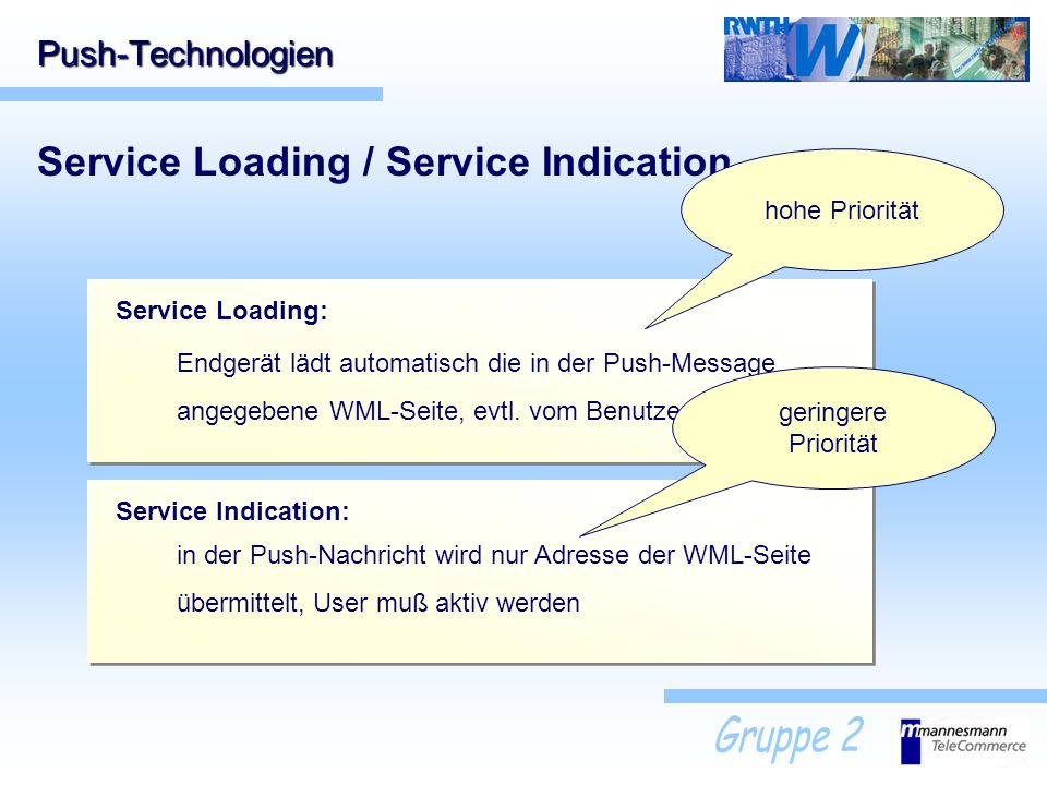 Service Loading / Service Indication