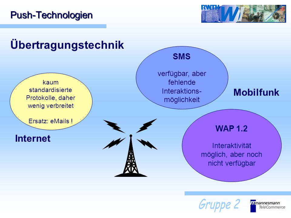 Übertragungstechnik Push-Technologien Mobilfunk Internet