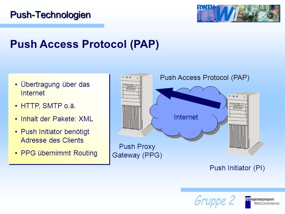 Push Access Protocol (PAP)