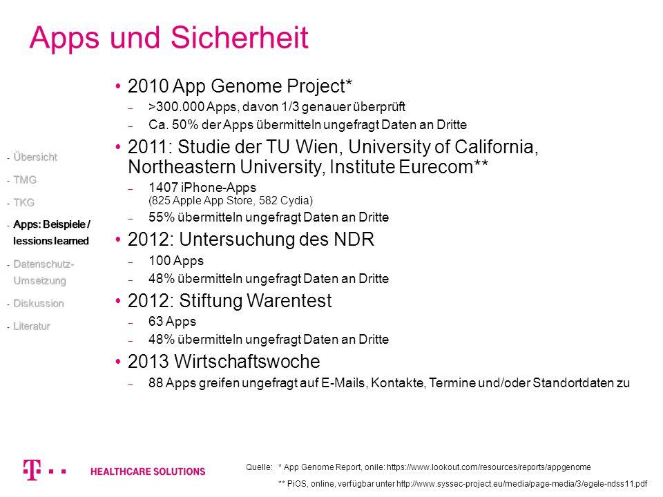 Apps und Sicherheit 2010 App Genome Project*