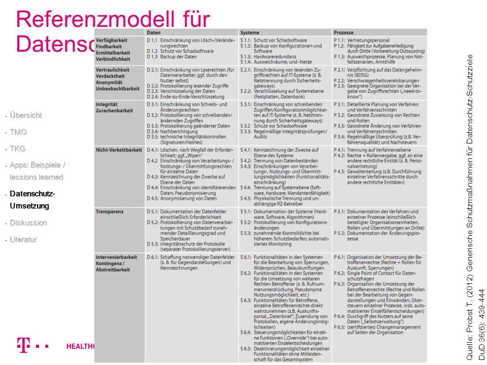 Referenzmodell für Datenschutzmaßnahmen