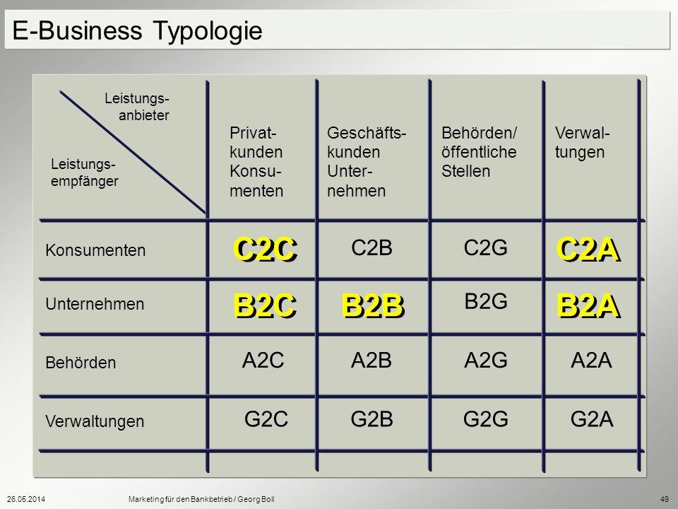 C2C C2A B2C B2B B2A E-Business Typologie C2B C2G B2G A2C A2B A2G A2A