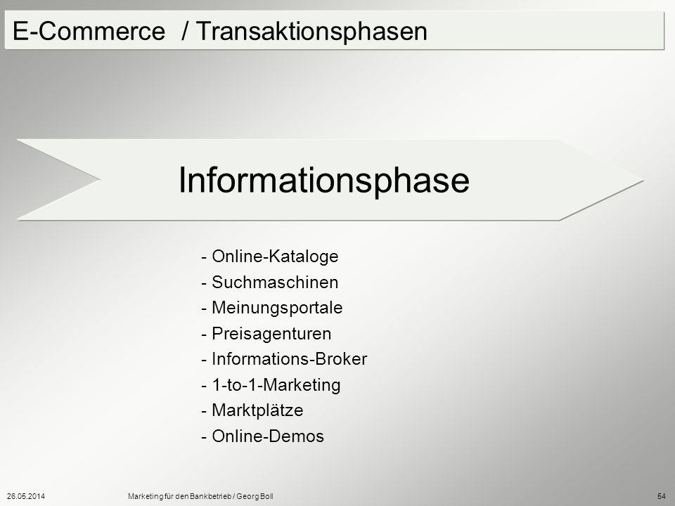 Informationsphase E-Commerce / Transaktionsphasen - Online-Kataloge