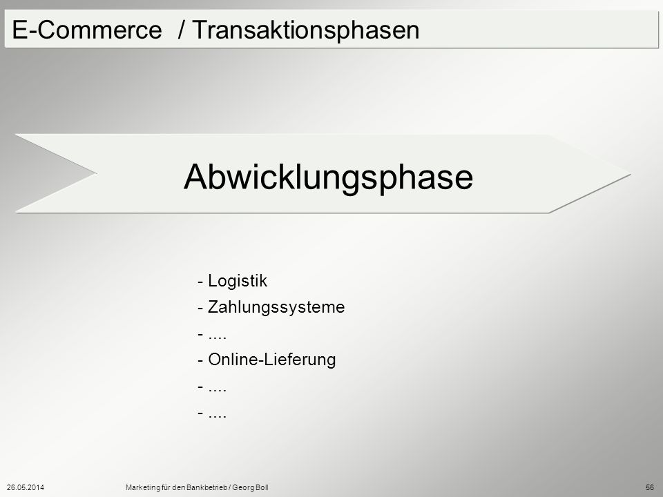 Abwicklungsphase E-Commerce / Transaktionsphasen - Logistik