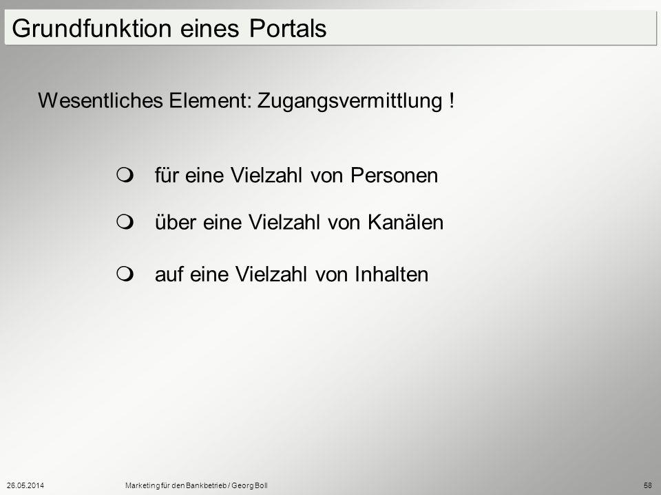 Grundfunktion eines Portals