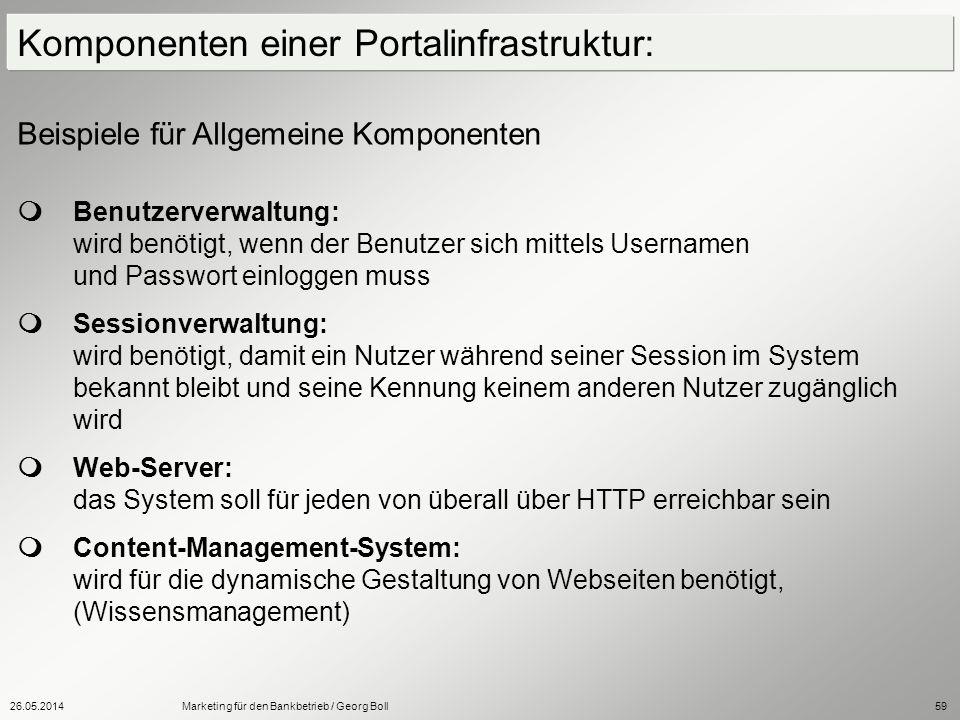 Komponenten einer Portalinfrastruktur: