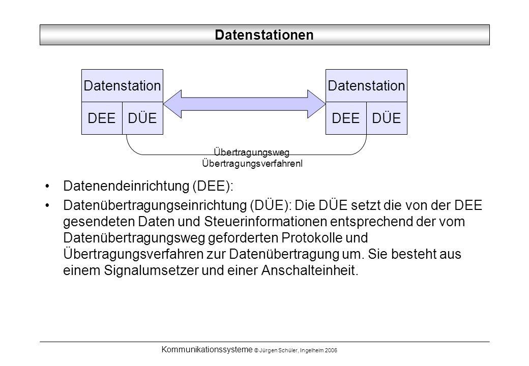 Datenendeinrichtung (DEE):