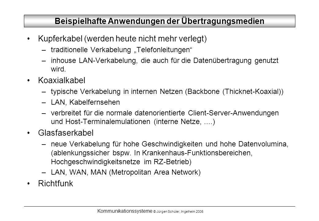 Beste Hausverkabelung Nachverfolgen Ideen - Die Besten Elektrischen ...