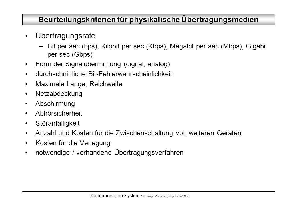 Beurteilungskriterien für physikalische Übertragungsmedien