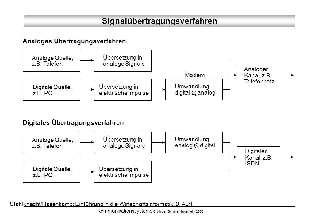 Signalübertragungsverfahren