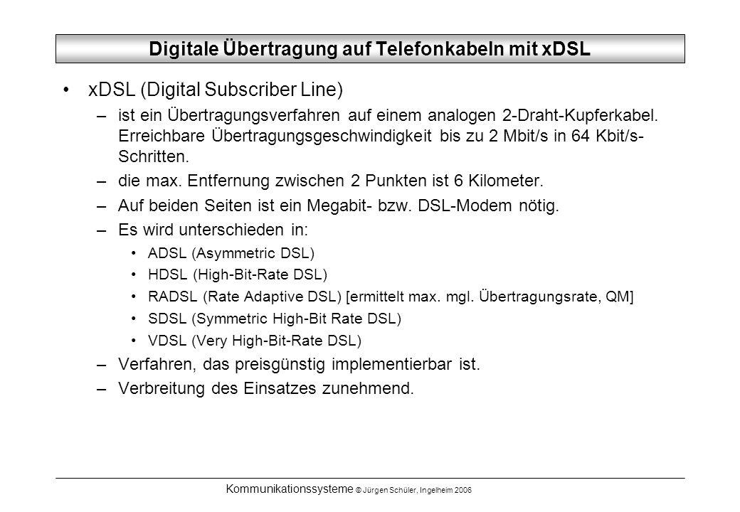 Digitale Übertragung auf Telefonkabeln mit xDSL