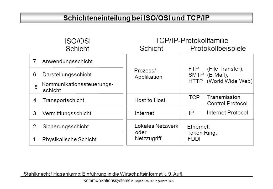 Schichteneinteilung bei ISO/OSI und TCP/IP