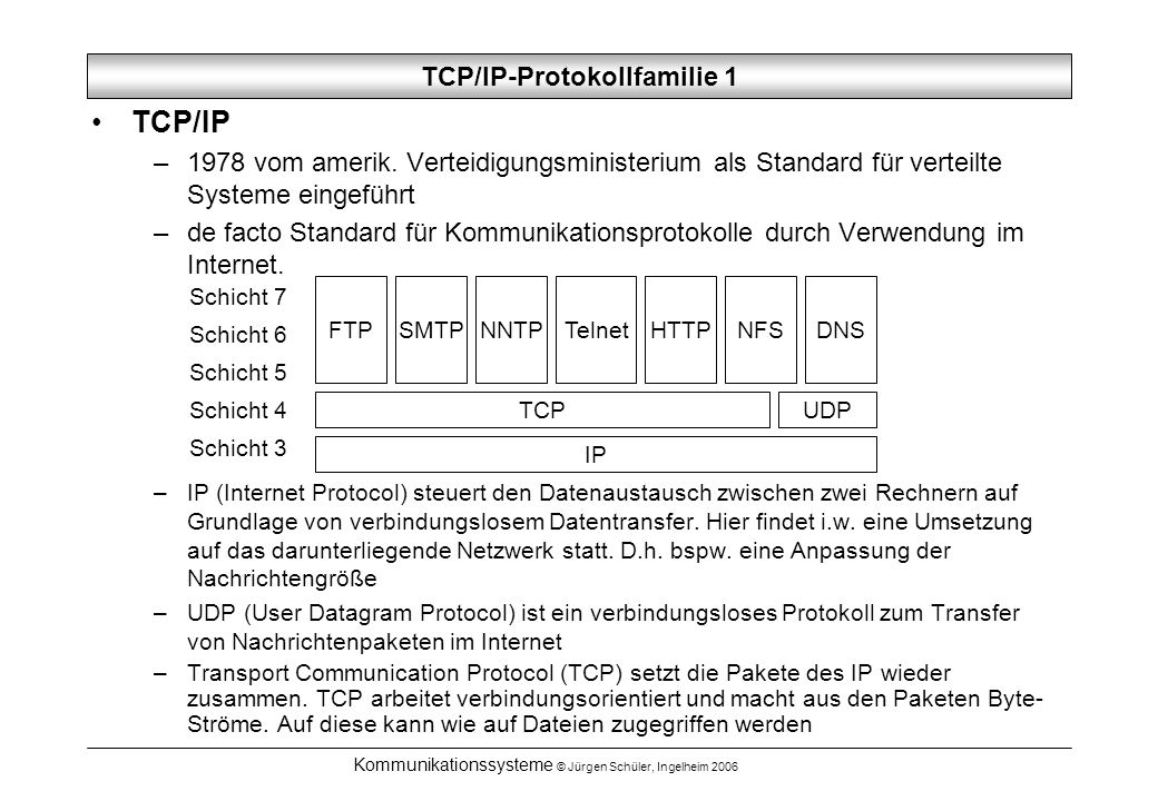 TCP/IP-Protokollfamilie 1