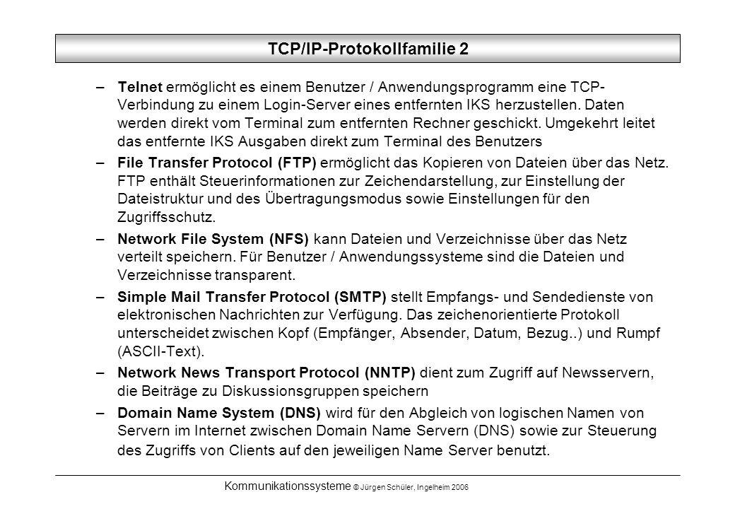 TCP/IP-Protokollfamilie 2