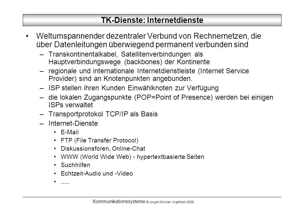 TK-Dienste: Internetdienste