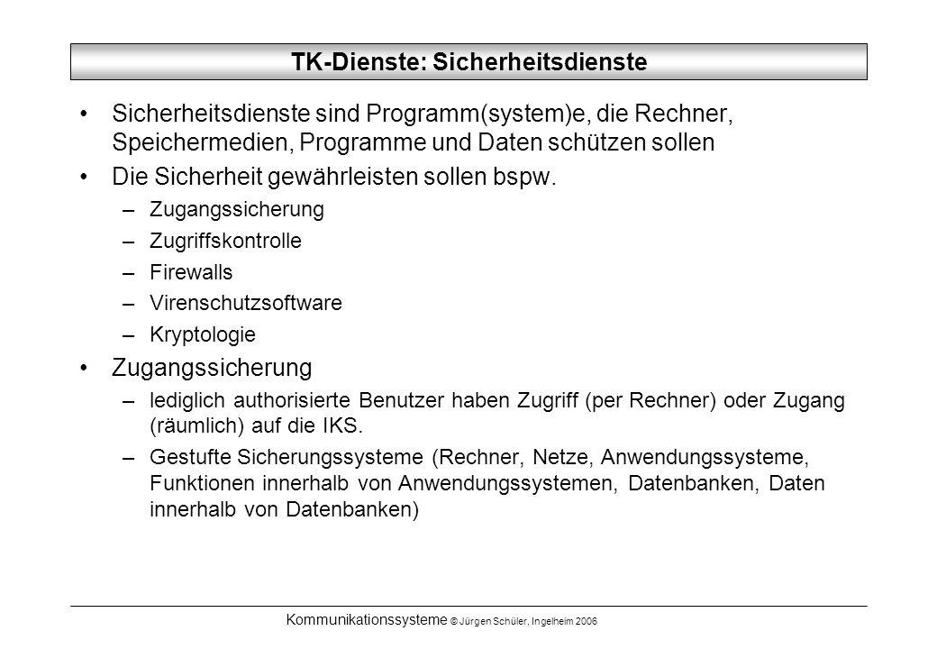 TK-Dienste: Sicherheitsdienste
