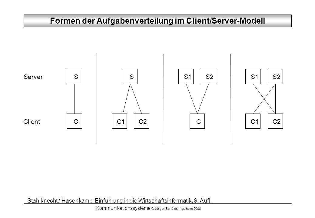 Formen der Aufgabenverteilung im Client/Server-Modell
