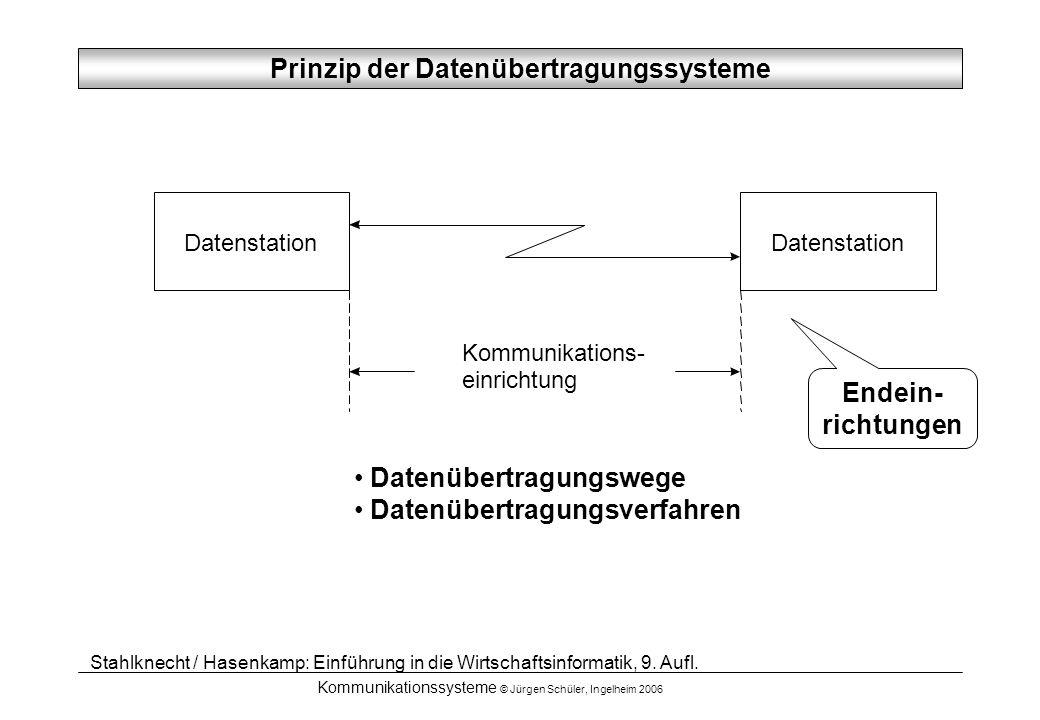 Prinzip der Datenübertragungssysteme