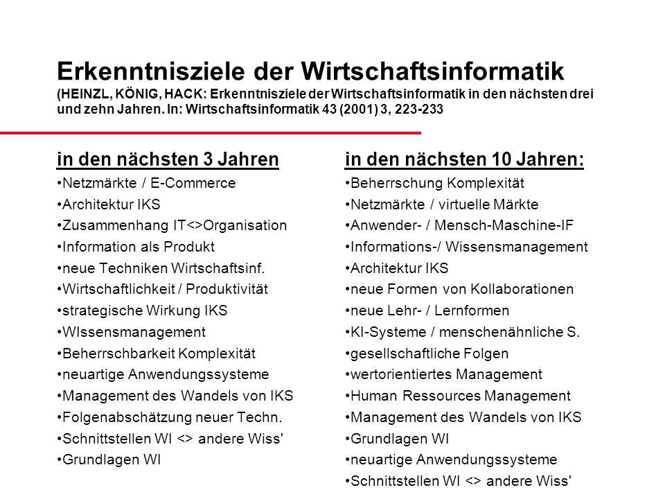 Erkenntnisziele der Wirtschaftsinformatik (HEINZL, KÖNIG, HACK: Erkenntnisziele der Wirtschaftsinformatik in den nächsten drei und zehn Jahren. In: Wirtschaftsinformatik 43 (2001) 3, 223-233