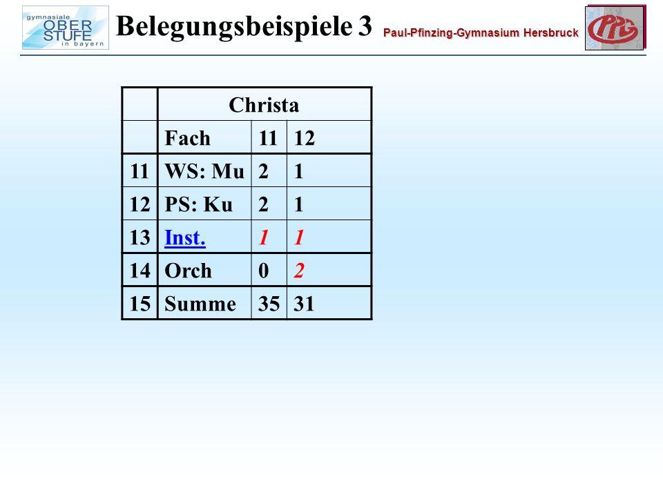 Belegungsbeispiele 3 Christa Fach 11 12 WS: Mu 2 1 PS: Ku 13 Inst. 14